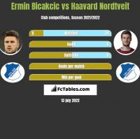 Ermin Bicakcic vs Haavard Nordtveit h2h player stats