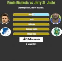 Ermin Bicakcic vs Jerry St. Juste h2h player stats