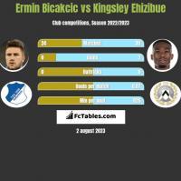 Ermin Bicakcic vs Kingsley Ehizibue h2h player stats