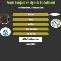 Ermir Lenjani vs Ayoub Abdellaoui h2h player stats