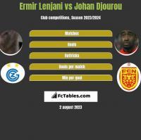 Ermir Lenjani vs Johan Djourou h2h player stats