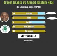 Ernest Asante vs Ahmed Ibrahim Hilal h2h player stats
