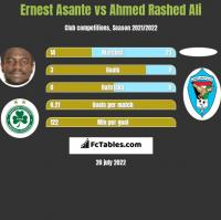 Ernest Asante vs Ahmed Rashed Ali h2h player stats
