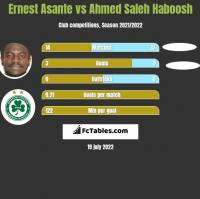 Ernest Asante vs Ahmed Saleh Haboosh h2h player stats