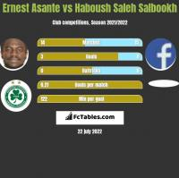 Ernest Asante vs Haboush Saleh Salbookh h2h player stats