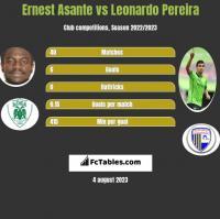 Ernest Asante vs Leonardo Pereira h2h player stats