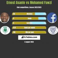 Ernest Asante vs Mohamed Fawzi h2h player stats