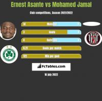 Ernest Asante vs Mohamed Jamal h2h player stats
