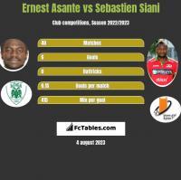 Ernest Asante vs Sebastien Siani h2h player stats