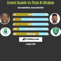 Ernest Asante vs Firas Al-Birakan h2h player stats