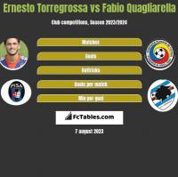 Ernesto Torregrossa vs Fabio Quagliarella h2h player stats