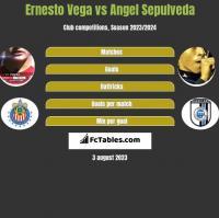 Ernesto Vega vs Angel Sepulveda h2h player stats