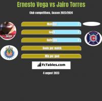 Ernesto Vega vs Jairo Torres h2h player stats