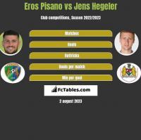 Eros Pisano vs Jens Hegeler h2h player stats