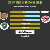 Eros Pisano vs Nicholas Siega h2h player stats