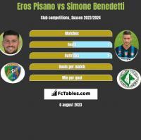 Eros Pisano vs Simone Benedetti h2h player stats