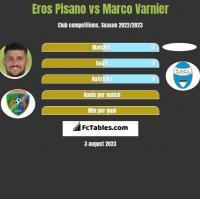 Eros Pisano vs Marco Varnier h2h player stats