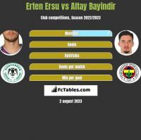 Erten Ersu vs Altay Bayindir h2h player stats
