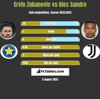 Ervin Zukanovic vs Alex Sandro h2h player stats