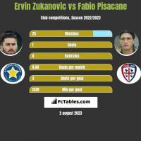 Ervin Zukanovic vs Fabio Pisacane h2h player stats