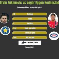 Ervin Zukanovic vs Vegar Eggen Hedenstad h2h player stats