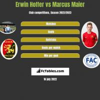 Erwin Hoffer vs Marcus Maier h2h player stats