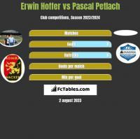 Erwin Hoffer vs Pascal Petlach h2h player stats