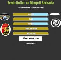 Erwin Hoffer vs Manprit Sarkaria h2h player stats