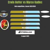 Erwin Hoffer vs Marco Kadlec h2h player stats