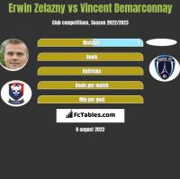 Erwin Zelazny vs Vincent Demarconnay h2h player stats