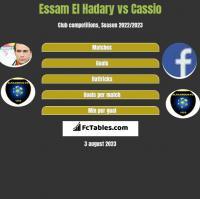 Essam El Hadary vs Cassio h2h player stats