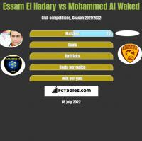 Essam El Hadary vs Mohammed Al Waked h2h player stats