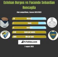 Esteban Burgos vs Facundo Sebastian Roncaglia h2h player stats