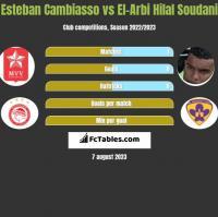 Esteban Cambiasso vs El-Arabi Soudani h2h player stats