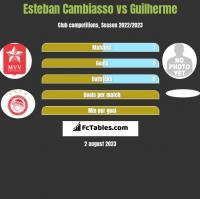 Esteban Cambiasso vs Guilherme h2h player stats