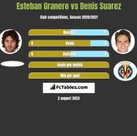 Esteban Granero vs Denis Suarez h2h player stats
