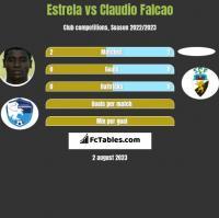 Estrela vs Claudio Falcao h2h player stats
