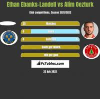 Ethan Ebanks-Landell vs Alim Oezturk h2h player stats