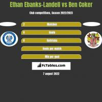 Ethan Ebanks-Landell vs Ben Coker h2h player stats