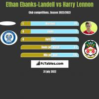 Ethan Ebanks-Landell vs Harry Lennon h2h player stats