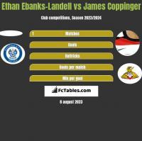 Ethan Ebanks-Landell vs James Coppinger h2h player stats