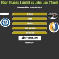 Ethan Ebanks-Landell vs John-Joe O'Toole h2h player stats