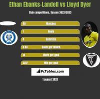 Ethan Ebanks-Landell vs Lloyd Dyer h2h player stats