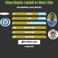 Ethan Ebanks-Landell vs Mark Little h2h player stats
