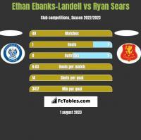 Ethan Ebanks-Landell vs Ryan Sears h2h player stats