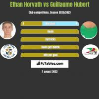 Ethan Horvath vs Guillaume Hubert h2h player stats