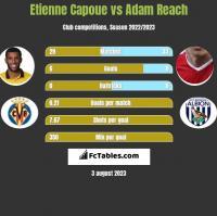 Etienne Capoue vs Adam Reach h2h player stats