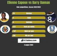 Etienne Capoue vs Barry Bannan h2h player stats