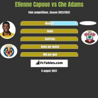 Etienne Capoue vs Che Adams h2h player stats
