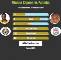 Etienne Capoue vs Fabinho h2h player stats
